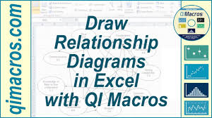 Create A Relationship Chart Draw Relationship Diagrams In Excel With Qi Macros