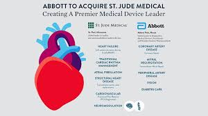 Abbott To Acquire St Jude Medical Todays Medical