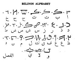 Egyptian Hieroglyphics Letters A Z