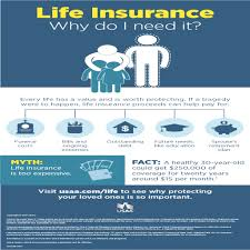 usaa life insurance quotes interesting 5 doubts you should clarify about home roy home design