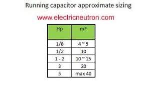 Dayton Motor Capacitor Chart Running Capacitor Table Arduino In 2019 Electronic