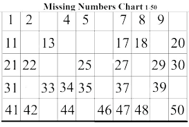 Free Printable Number Flash Cards 1 100 Numbers 1 100