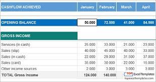 Cash Flow Calculation Excel Cash Flow Statement Template Format Excel Spreadsheet
