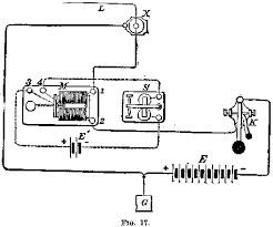 modern practice of the electric telegraph figure 17 300 dpi