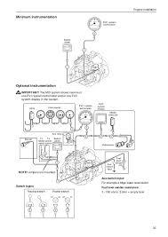 excellent volvo penta 5 7 gsi wiring diagram ideas best image volvo penta 5.0 gxi wiring diagram remarkable volvo penta 5 7 gs wiring diagram ideas best image