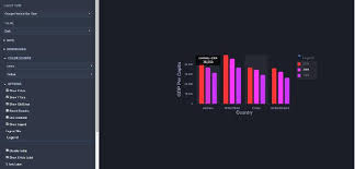 Ngx Chart App Freelancer