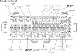 similiar ford f 250 fuse panel diagram keywords 2011 ford f250 fuse box diagram image details