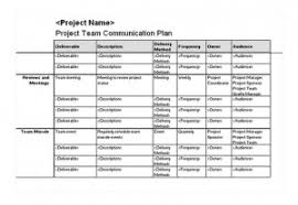 Project Team Communication Plan Template - Excel Templates