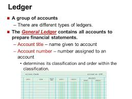 General Ledgers Posting From A General Journal To A General Ledger Ppt Video