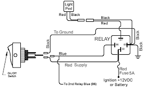 black oak led light pods install review offroaders com led light pod relay wiring diagram