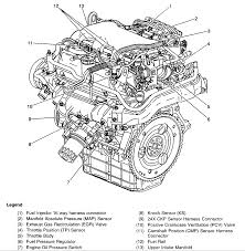pontiac bonneville 3 8 engine parts diagram wiring diagram libraries pontiac 3 8 engine diagram harness automotive wiring diagram u2022diagram of 1997 series 2 3800