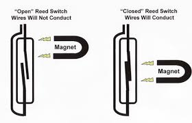 liquid level sensors from chicago sensor, inc RC Transmitter Diagram at Level Transmitter Wiring Diagram
