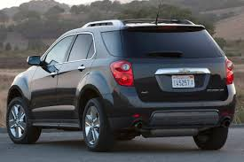 Used 2015 Chevrolet Equinox SUV Pricing - For Sale | Edmunds