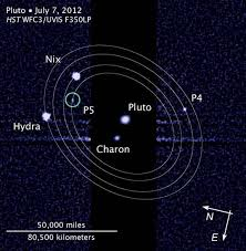 The Nearest Stars To Earth InfographicSolar System In Light Years
