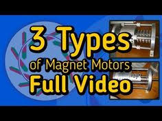 cutaway view of motor knowledge motors and cutaway 3 types of magnet motors thx to motionmagnetics this video covers what the 3 types of permanent magnet motive force systems are