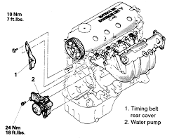 1987 ford truck ranger 4wd 2 9l mfi ohv 6cyl repair guides water pump and related components mirage 1 8l engine