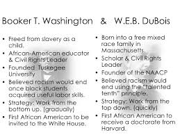 top tips for writing an essay in a hurry web dubois essay the children w e b du bois w e b du bois research paper that looks at this african american scholar and compares him to others of the past such as