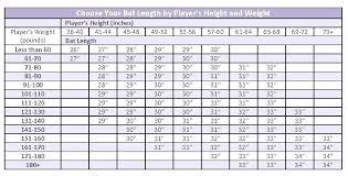 Youth Softball Bat Sizing Chart Jasonkellyphoto Co