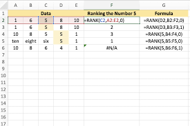 Rank Functions Excel Rank Numbers By Numerical Value With Excels Rank Function