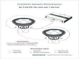 single parallel subwoofer wiring diagram wiring diagram 4 ohm dual voice coil wiring diagram best of 2 channel car amp subwoofer wiring