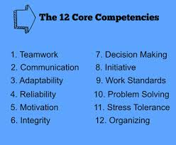 skills and competencies resumes 12 core competencies