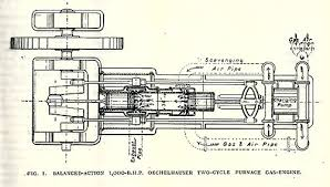 opposed piston engine oechelhäuser gas engine