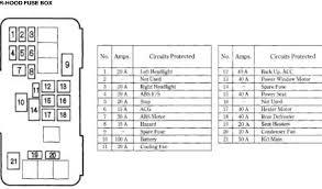2007 ford freestyle fuse box diagram wiring diagram simonand 2007 honda accord interior fuse box diagram at 2007 Honda Accord Fuse Box