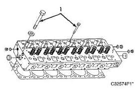 cylinder head tightening sequence tm 5 3895 383 24 notice when lifting the cylinder head assembly care must be taken to keep the cylinder head assembly level to prevent damage to the two