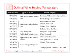 Wine Serving Temperature Table