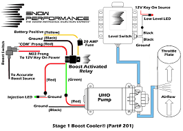stage 1 boost cooler water methanol injection kit snow performance wiring diagram