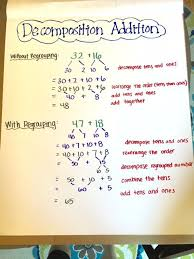 Decomposing Numbers Anchor Chart Double Digit Addition Using Decomposing Numbers With Number