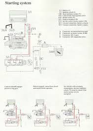 volvo 340 360 info 90 760 starting diagram 1 jpg 114kb jun 22 2010 11 08 05 pm