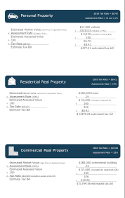Sales Tax Chart For Missouri How To Calculate Property Taxes