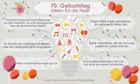Lustige Gedichte Zum 70 Geburtstag Webwinkelvanmeurs