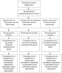 Отчет по производственной практике на оао газпром 4 5 Образцы титульных листов Научная библиотека ТГУ