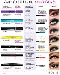 Avon Eye Design Having A Hard Time Deciding Which Avon Mascara To Buy This