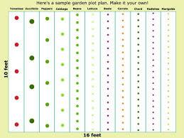 Small Picture Best 25 Veggie gardens ideas on Pinterest Raised gardens