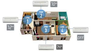 Heat And Cooling Units What A Mitsubishi Ductless Mini Split System Costs Around Boston Ma