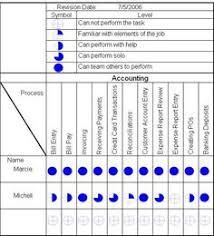 Skill Chart Format Skill Matrix Template Free Download