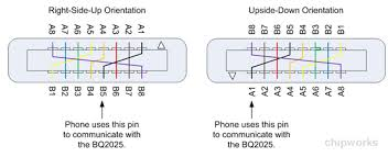 wiring diagram for lightning connector the wiring diagram iphone 5 cable wiring diagram digitalweb wiring diagram