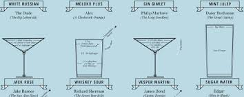 The Cocktail Chart Of Film Literature The Cocktail Chart Of Film Literature Gin Gimlet