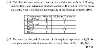 Moisture Content Q11 Calculate The Total Moisture Content Of A Sol