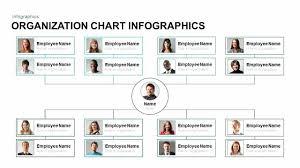 Free Org Chart Template Bluedotsheet Co