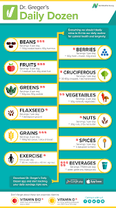 Daily Dozen Challenge Nutritionfacts Org