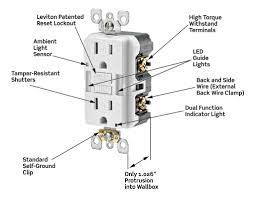 leviton gfci receptacle wiring diagram download electrical wiring gfci outlet wiring diagram leviton gfci receptacle wiring diagram collection gfci wiring diagram new how to wire a gfci download wiring diagram
