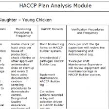 Haccp Plan Template Haccp Plan Flow Chart For Chicken Quotes 51606960466 Haccp Flow
