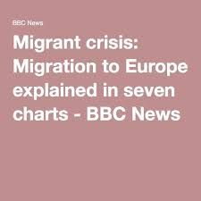 Eu Migration Crisis In Seven Charts Ib Geography