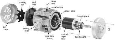 exploded view of a three phase induction motor