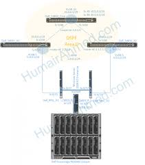humair's blogs blog archive deploying a dell poweredge m1000e Dell Networks Logo at Dell Network Diagram