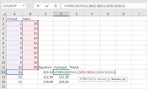 forecast model in excel forecast and trend function in excel easy excel tutorial